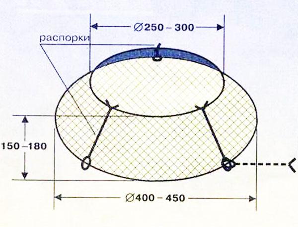 раколовка чертежи размеры