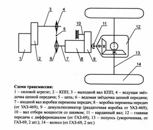 схема самодельного трактора
